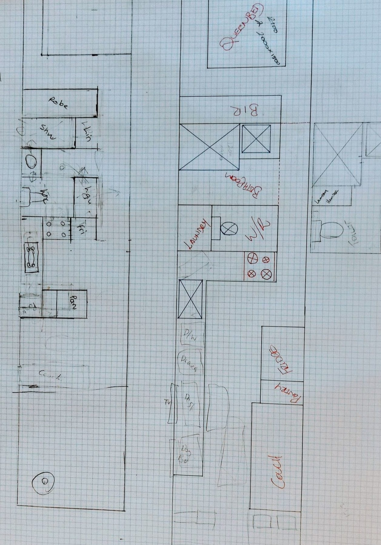 Rough drafts of layout